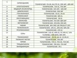 Пестициды на экспорт - фото 5